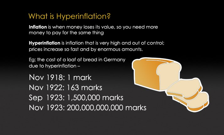 how people were affected by hyperinflation Inflation has hit an all-time low in the uk this is good news for wages and house  prices, but what does it really mean for small businesses inflation was down.